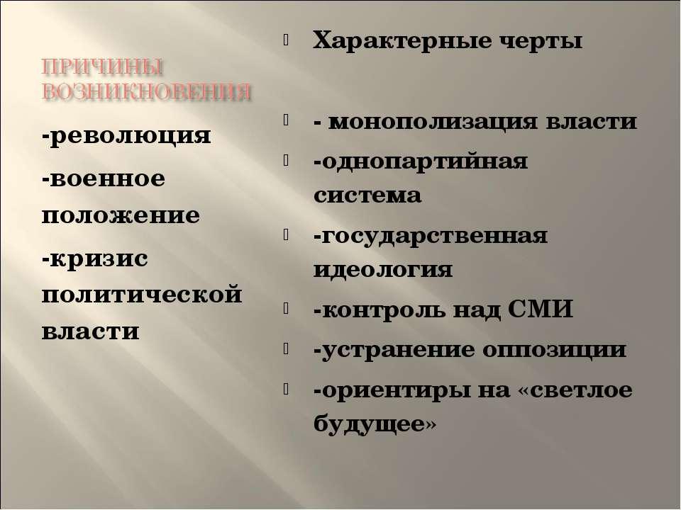 -революция -военное положение -кризис политической власти Характерные черты -...