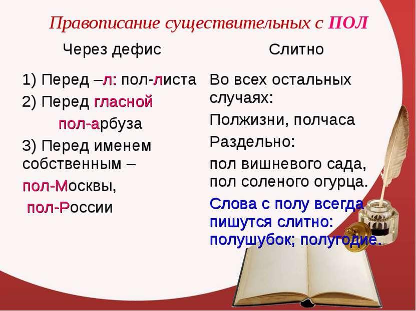 Правописание существительных с ПОЛ Через дефис Слитно 1) Перед –л: пол-листа ...
