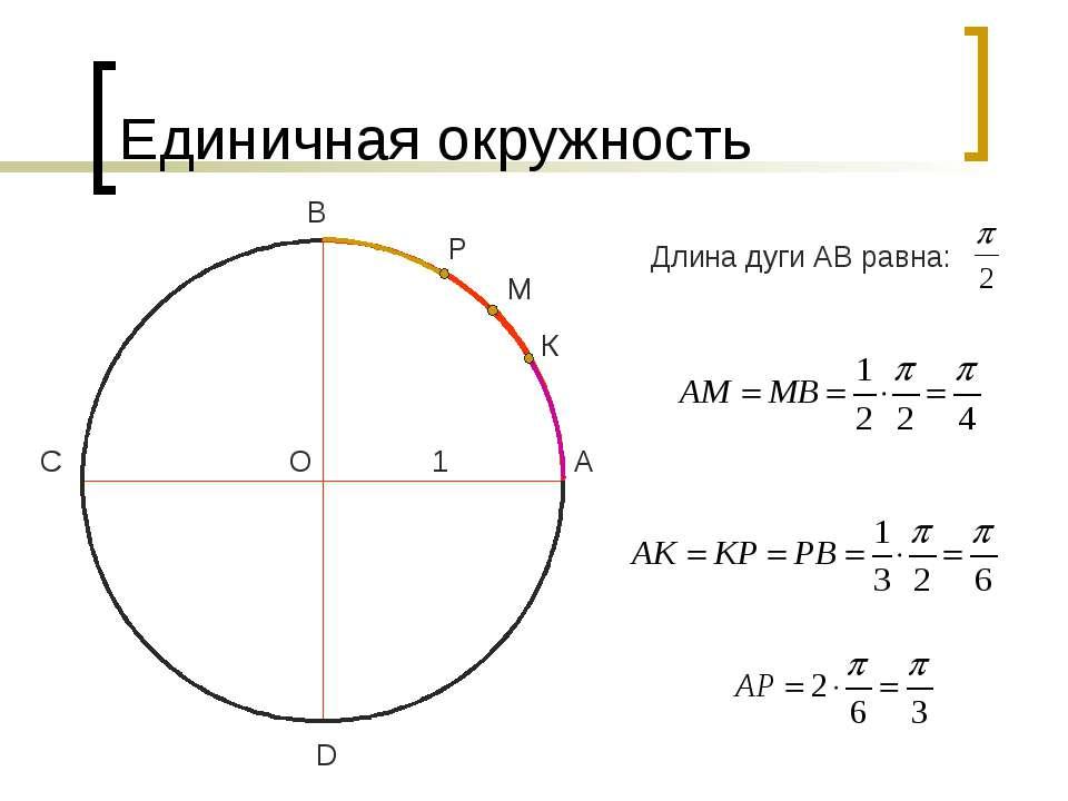 Единичная окружность О D С В А Длина дуги АВ равна: 1 М К Р