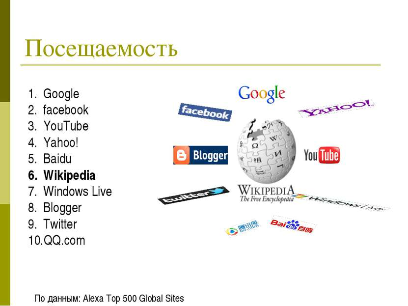 Посещаемость Google facebook YouTube Yahoo! Baidu Wikipedia Windows Live Blog...