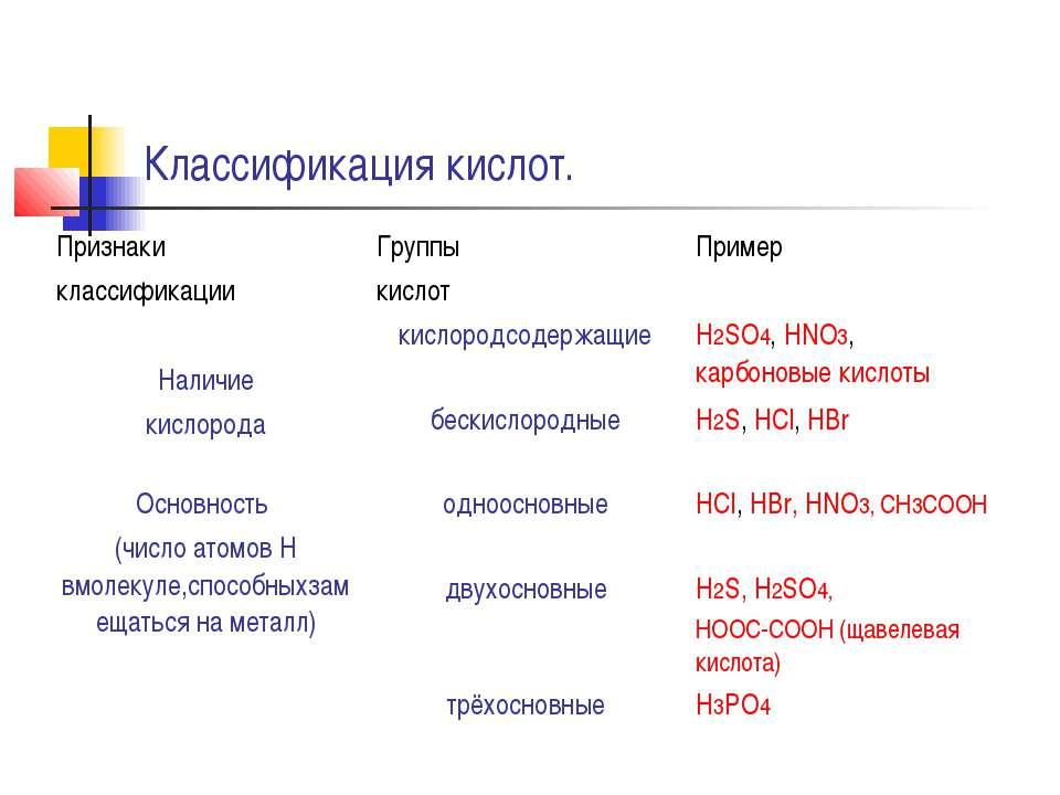 hcl кислота 10