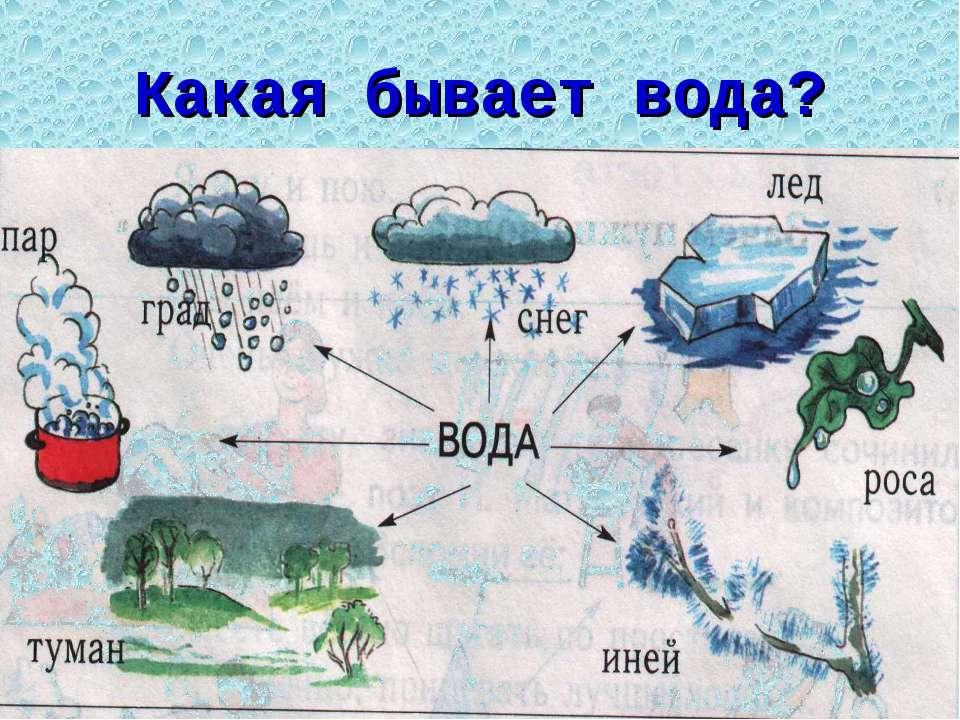 Какая бывает вода?