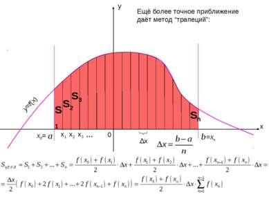 "x y 0 Δx Ещё более точное приближение даёт метод ""трапеций"": y=f(x) a x1 x3 x..."