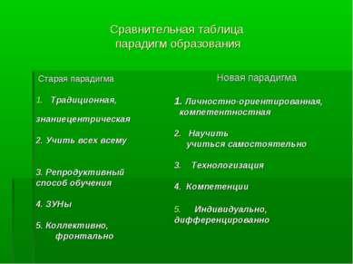 Сравнительная таблица парадигм образования Старая парадигма Традиционная, зна...