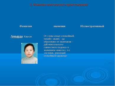 3. Фамилии монгольского происхождения Фамилии значения Иллюстративный Амырда ...