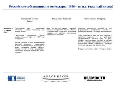 Российские собственники и менеджеры: 1986 – по н.в. (частный взгляд) Экономик...