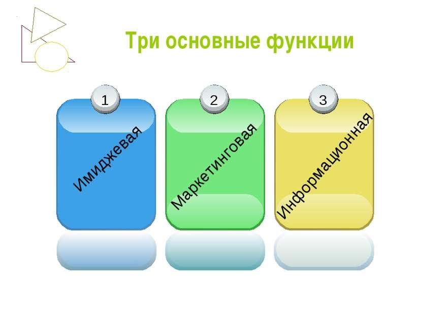 Три основные функции