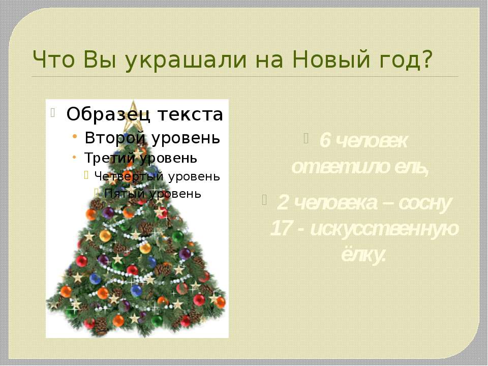 Что Вы украшали на Новый год? 6 человек ответило ель, 2 человека – сосну 17 -...