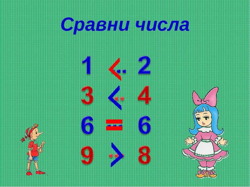 Сравни числа