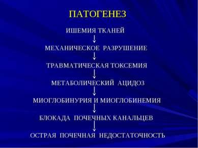 ПАТОГЕНЕЗ ИШЕМИЯ ТКАНЕЙ МЕХАНИЧЕСКОЕ РАЗРУШЕНИЕ ТРАВМАТИЧЕСКАЯ ТОКСЕМИЯ МЕТАБ...