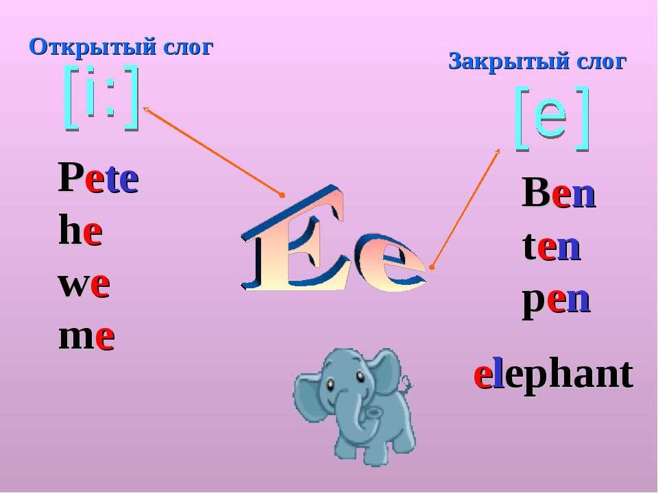 Открытый слог Закрытый слог Ben ten pen Pete he we me elephant