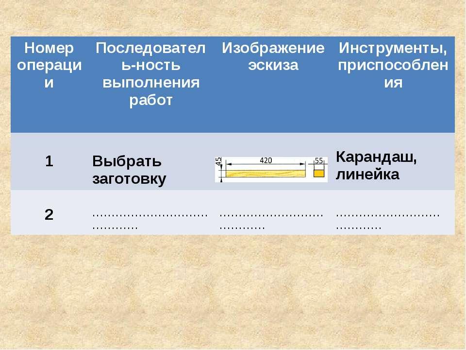 Номер операции Последователь-ностьвыполнения работ Изображение эскиза Инструм...
