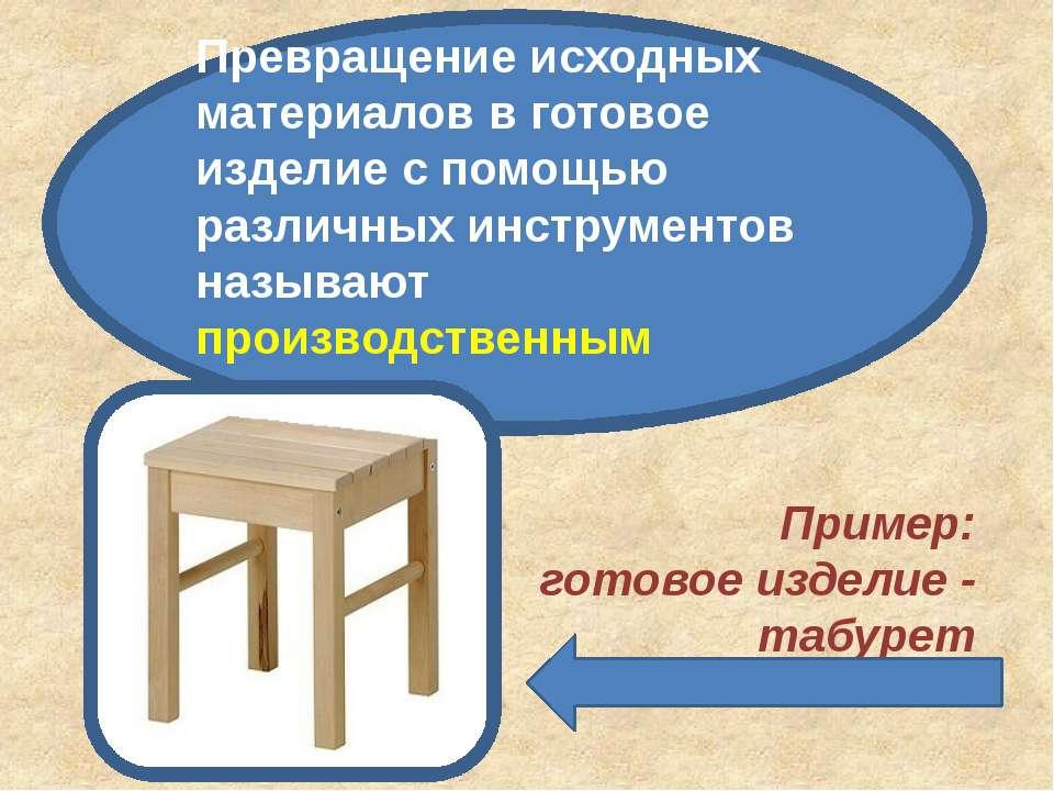 Пример: готовое изделие - табурет Превращение исходных материалов в готовое и...