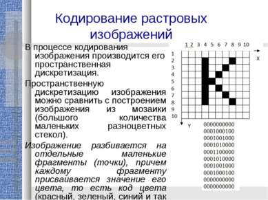 Кодирование растровых изображений В процессе кодирования изображения производ...