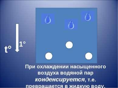 При охлаждении насыщенного воздуха водяной пар конденсируется, т.е. превращае...