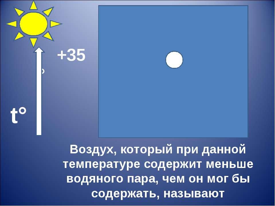 Воздух, который при данной температуре содержит меньше водяного пара, чем он ...