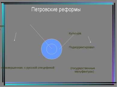Петровские реформы