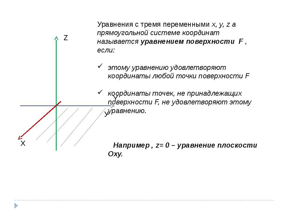 Z Y X Уравнения с тремя переменными x, y, z а прямоугольной системе координат...