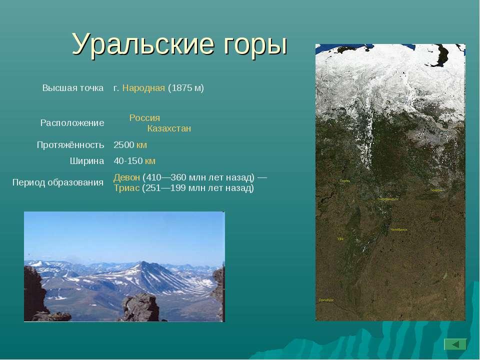 Уральские горы Высшая точка г. Народная (1875 м) Расположение Россия ...