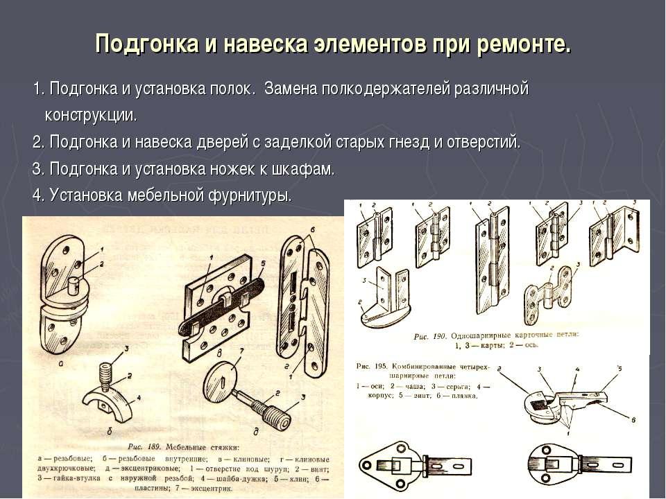 Подгонка и навеска элементов при ремонте. 1. Подгонка и установка полок. Заме...