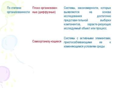 По степени организованности Плохо организован-ные (диффузные) Самоорганизу-ющ...