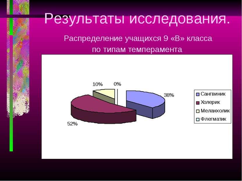 Результаты исследования. Распределение учащихся 9 «В» класса по типам темпера...