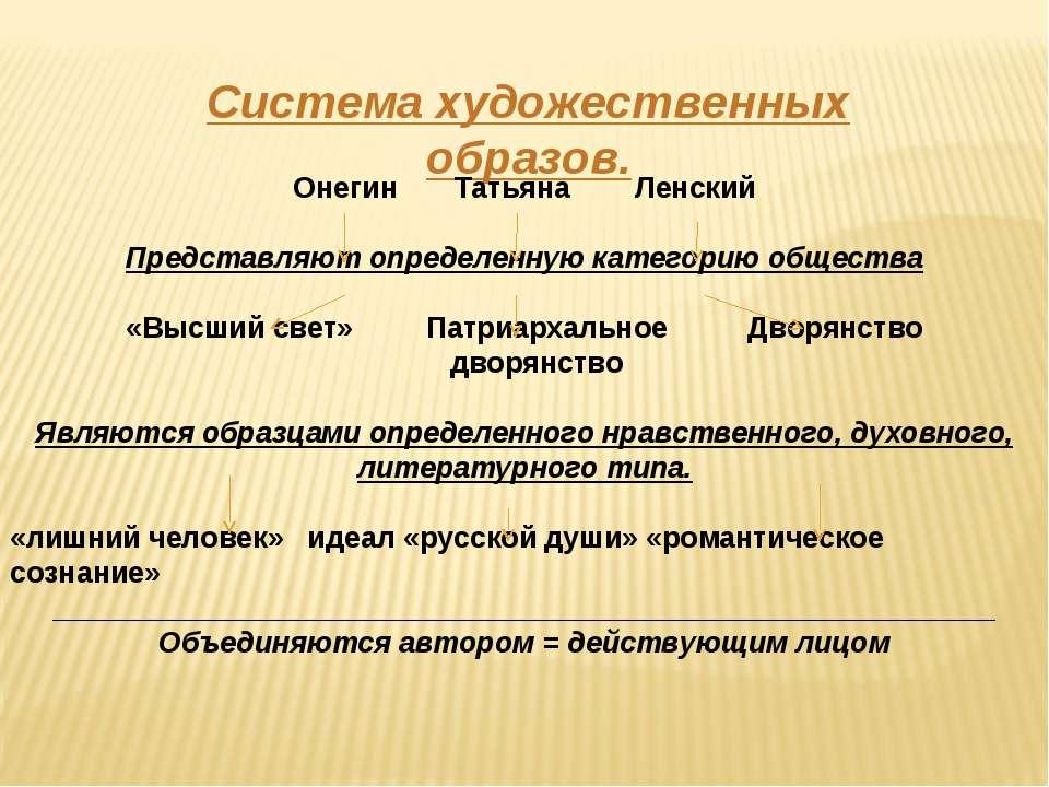 Система художественных образов. Онегин Татьяна Ленский Представляют определен...