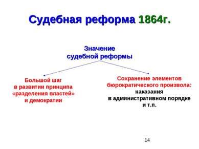 Судебная реформа 1864г. Значение судебной реформы Большой шаг в развитии прин...