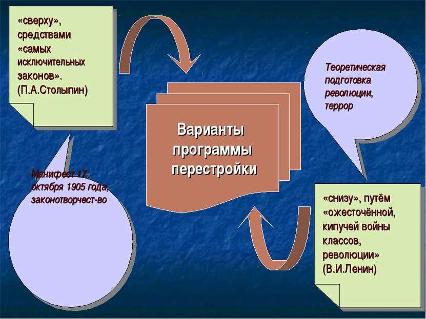 Варианты программы перестройки «сверху», средствами «самых исключительных зак...