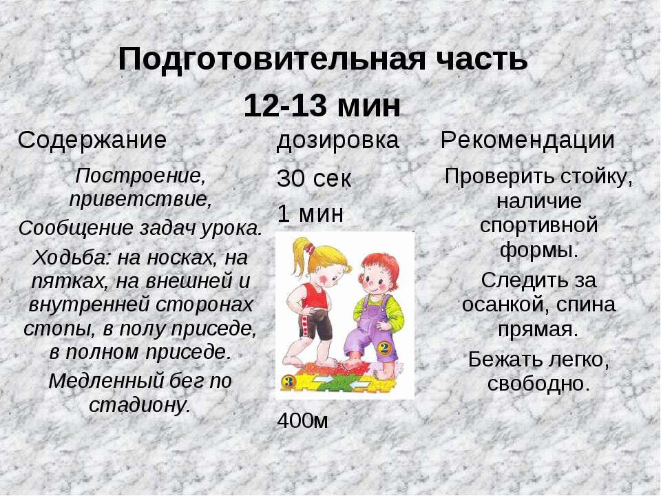 Подготовительная часть 12-13 мин Содержание дозировка Рекомендации Построение...