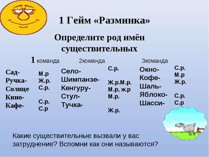 1 Гейм «Разминка» Определите род имён существительных 1 команда 2команда 3ком...