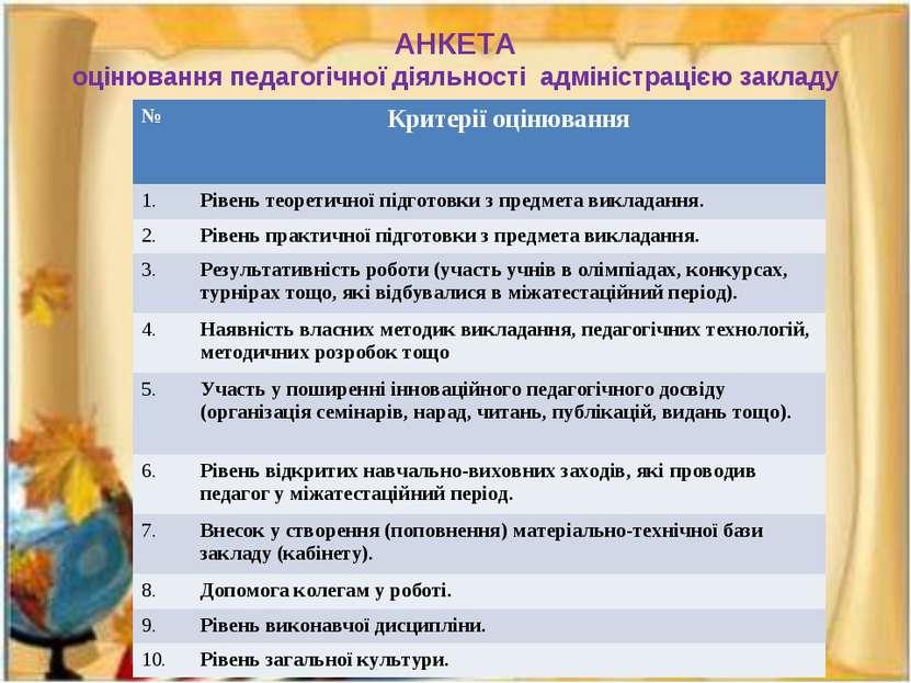АНКЕТА оцінювання педагогічної діяльності адміністрацією закладу № Критерії о...
