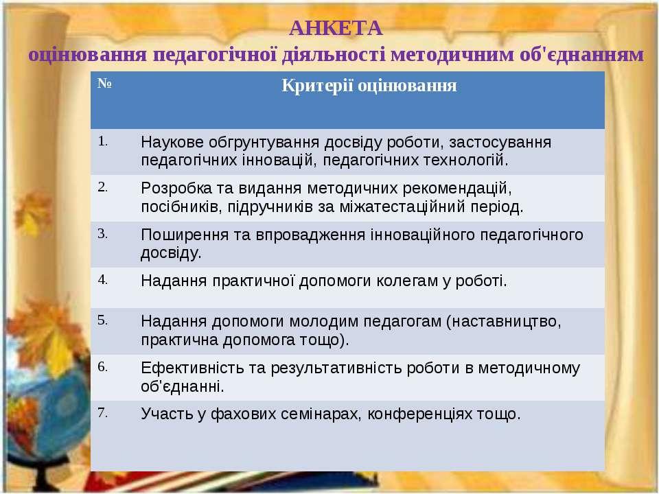 АНКЕТА оцінювання педагогічної діяльності методичним об'єднанням № Критерії о...