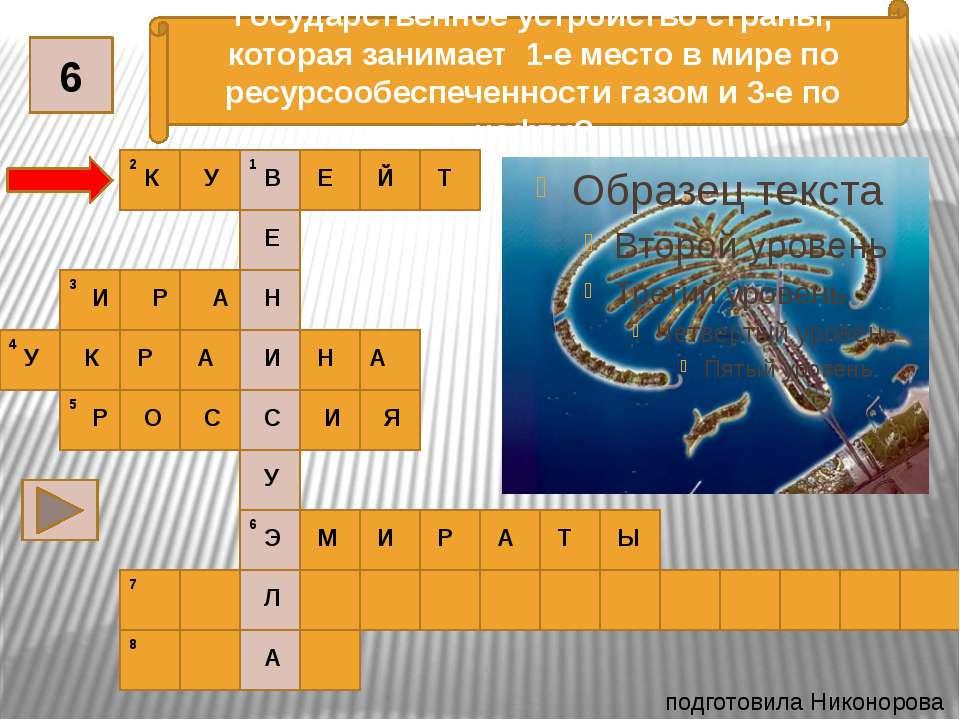 подготовила Никонорова О.В. 1 2 3 4 5 6 7 8 Государственное устройство страны...