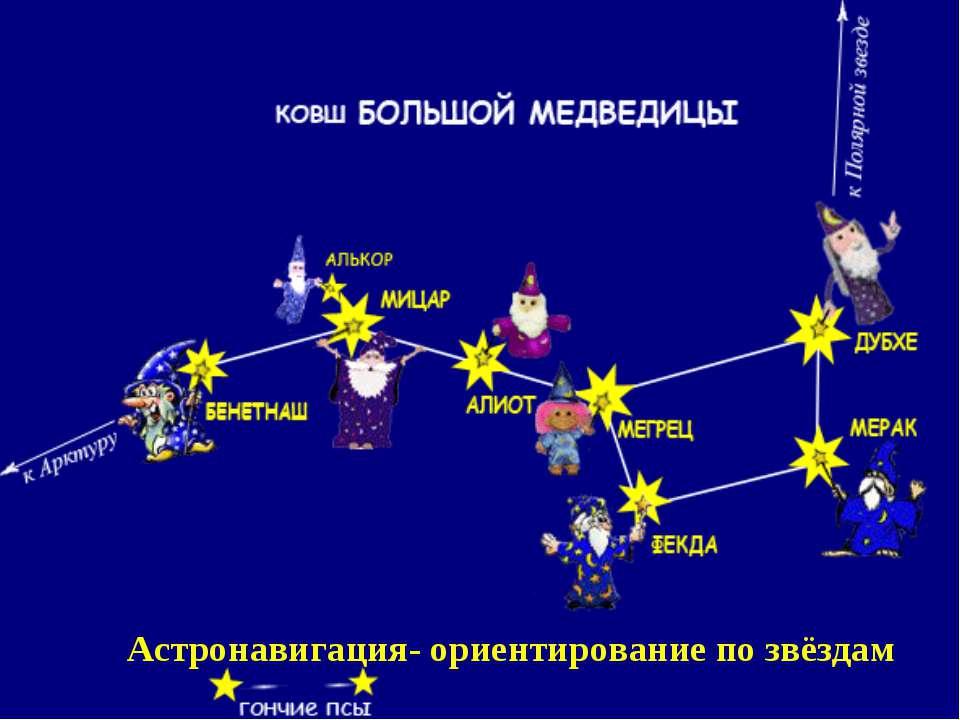 Астронавигация- ориентирование по звёздам