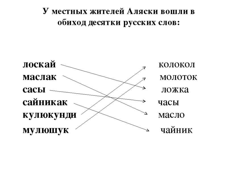 У местных жителей Аляски вошли в обиход десятки русских слов: лоскай колокол ...