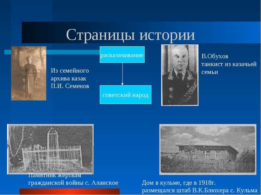 Страницы истории Дом в кульме, где в 1918г. размещался штаб В.К.Блюхера с. Ку...