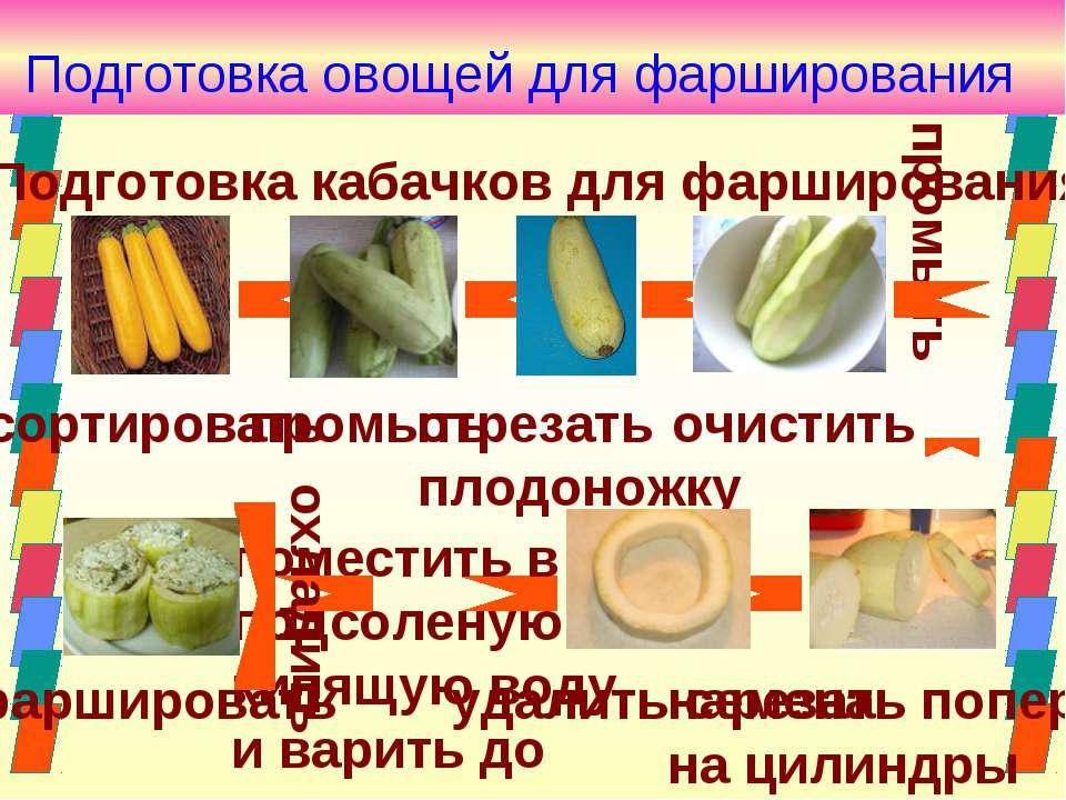 Подготовка кабачков для фарширования