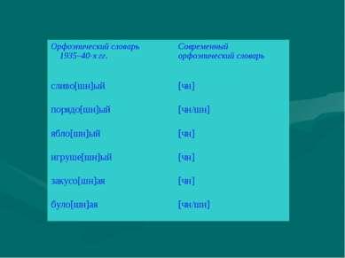Орфоэпический словарь 1935–40-х гг. Современный орфоэпический словарь сливо[ш...