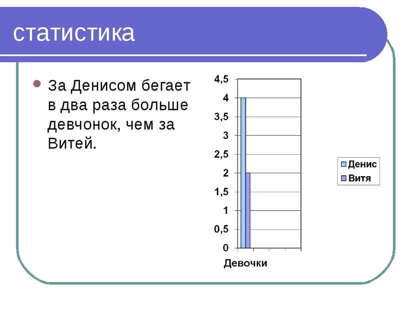 статистика За Денисом бегает в два раза больше девчонок, чем за Витей.