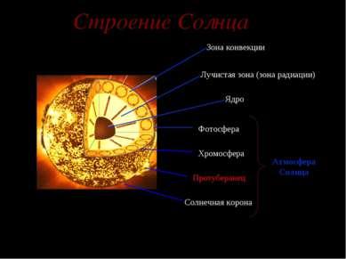 Строение Солнца Ядро Лучистая зона (зона радиации) Зона конвекции Хромосфера ...