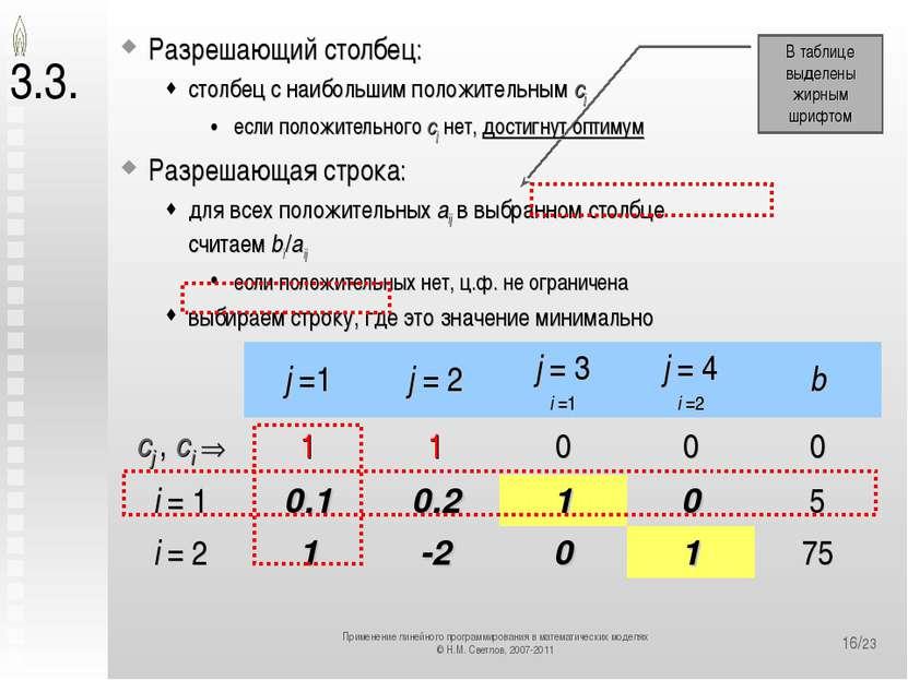 */23 В таблице выделены жирным шрифтом 3.3. Разрешающий столбец: столбец с на...