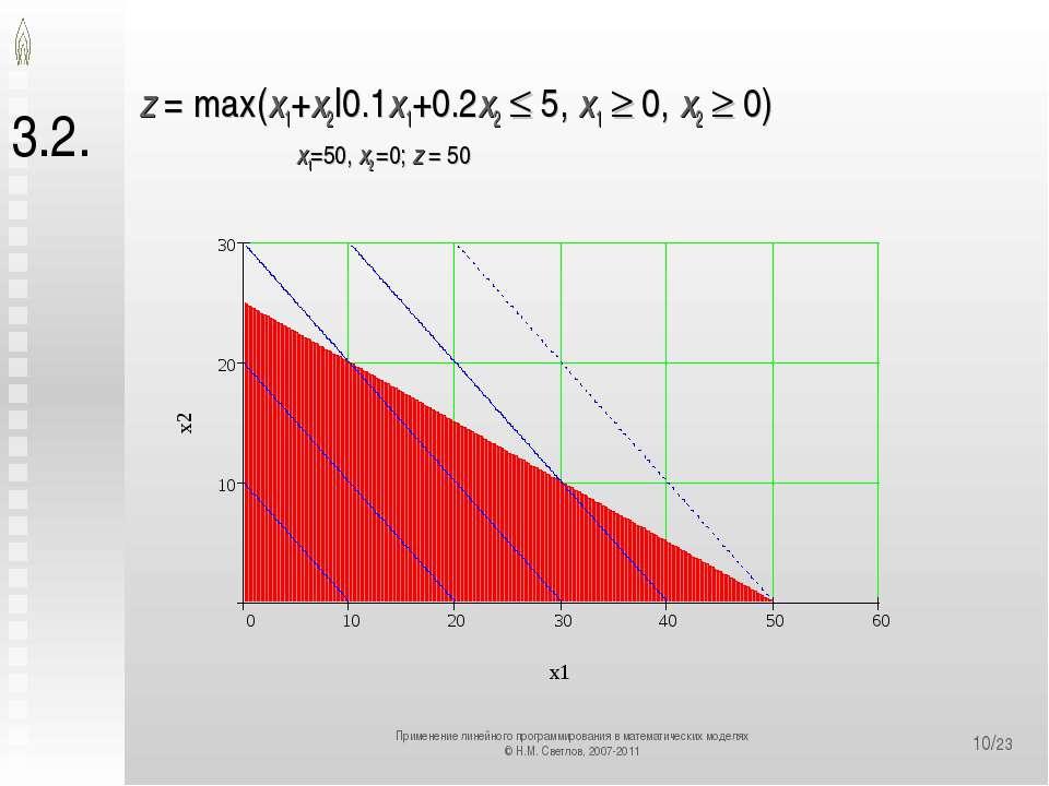 */23 3.2. z = max(x1+x2|0.1x1+0.2x2 5, x1 0, x2 0) x1=50, x2 =0; z = 50 Приме...