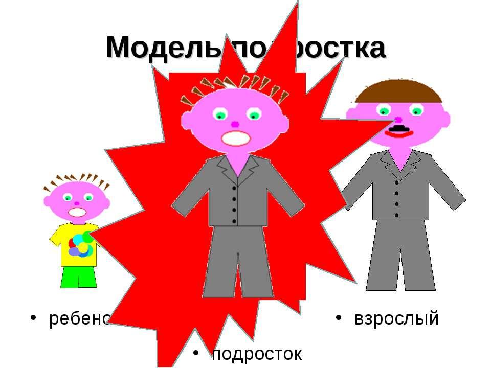 Модель подростка ребенок подросток