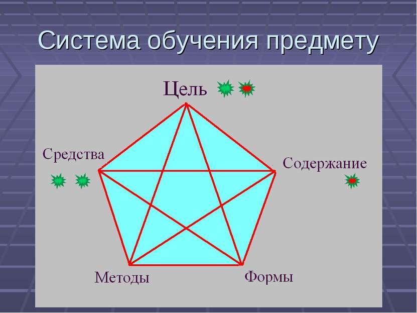 Система обучения предмету