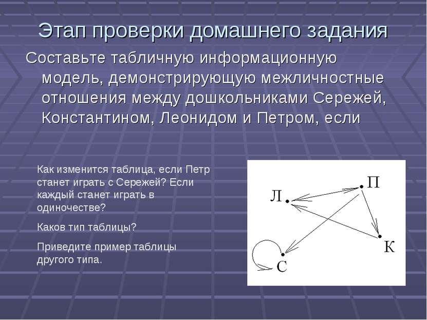 Этап проверки домашнего задания Составьте табличную информационную модель, де...