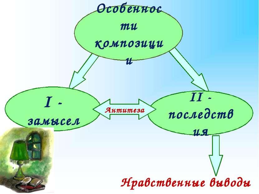 Особенности композиции II - последствия I - замысел Нравственные выводы Антитеза