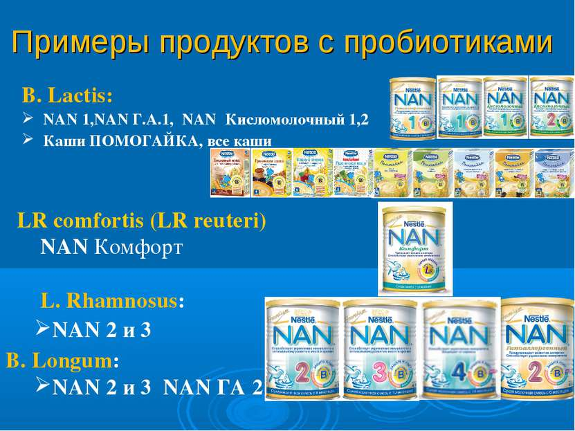 LR comfortis (LR reuteri) NAN Комфорт L. Rhamnosus: NAN 2 и 3 B. Lactis: NAN ...