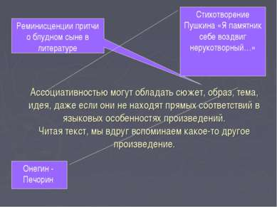 Ассоциативностью могут обладать сюжет, образ, тема, идея, даже если они не на...
