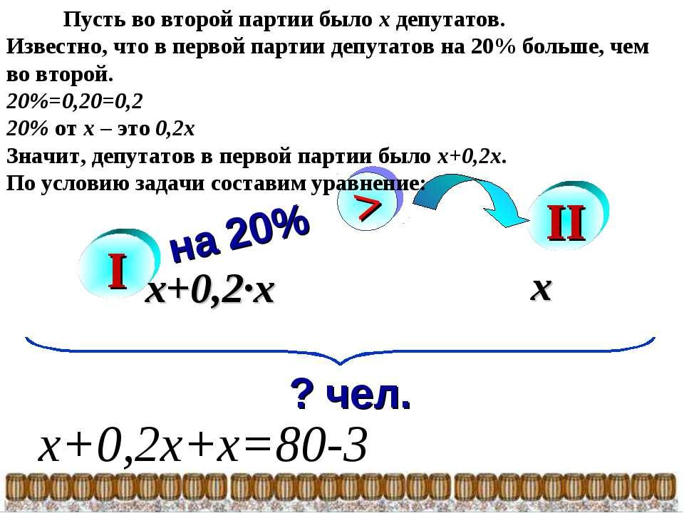 I II х x+0,2∙х Пусть во второй партии было х депутатов. Известно, что в перво...